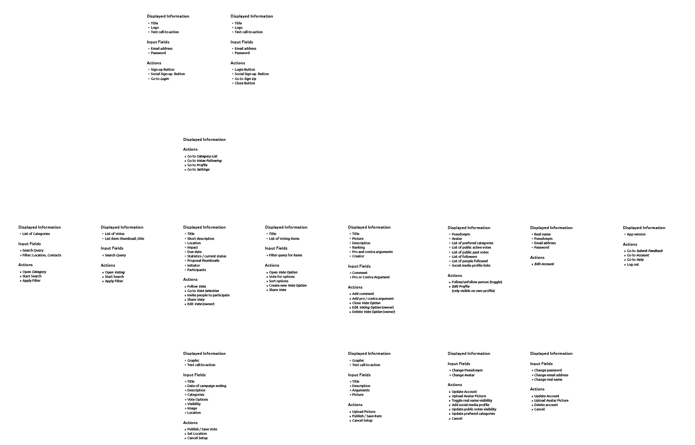 ui-information-architecture